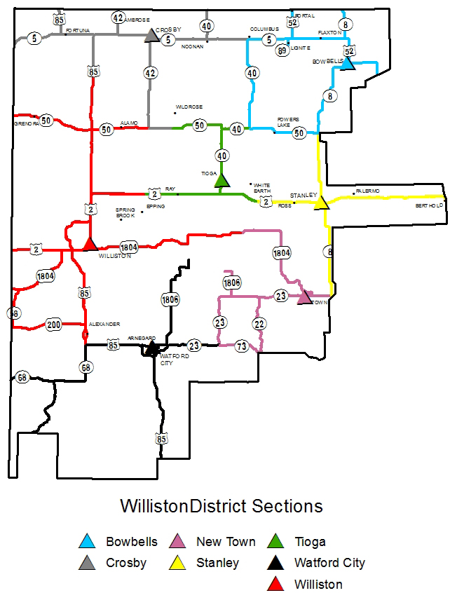 Williston sections